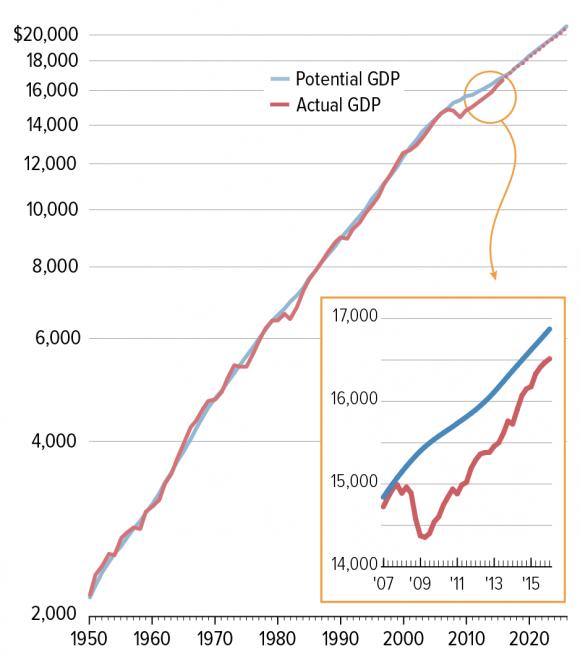 HDP USA