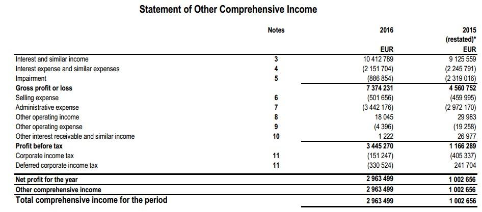 Půjčky bez potvrzení příjmu ihned picture 10