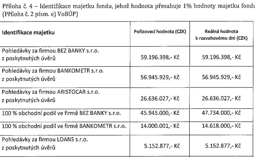 Bondster Bez banky