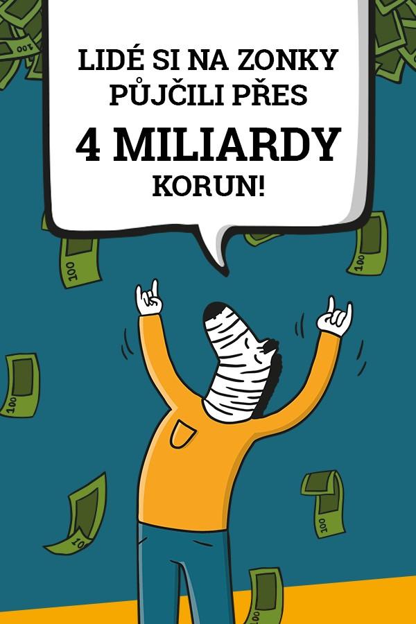 201808 Zonky 4 miliardy