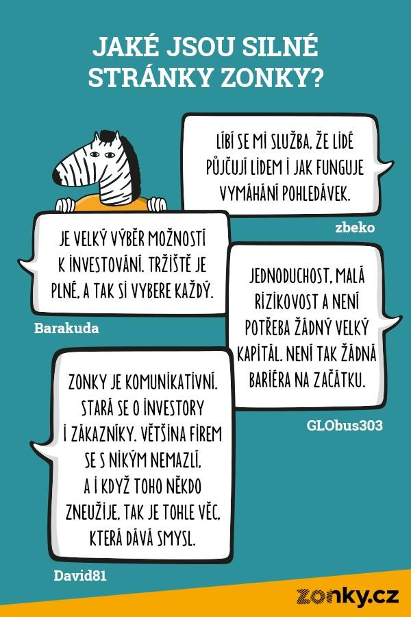 b9de4a97297 Novinky z P2P a finančních trhů - Finlord