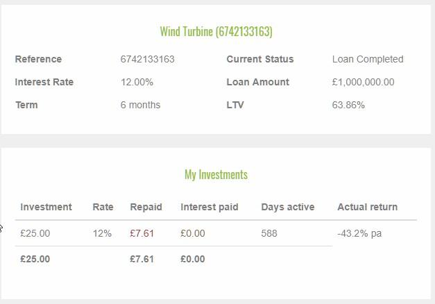 20171115 FundingSecure větrník finance