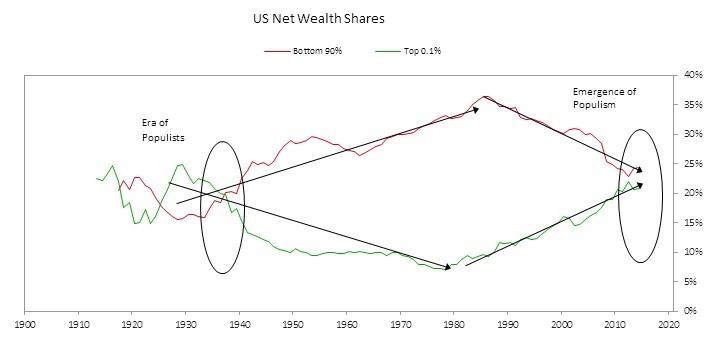 bohatí vs chudí