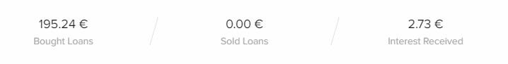 201712 Finlord portfolio Swaper