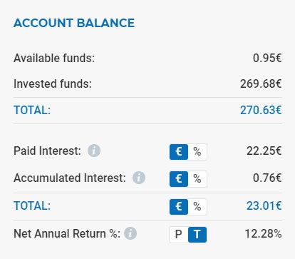 201712 Finlord portfolio Viainvest