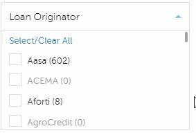 Mintos filtr loan originator