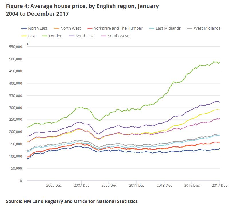 index cen nemovitostí