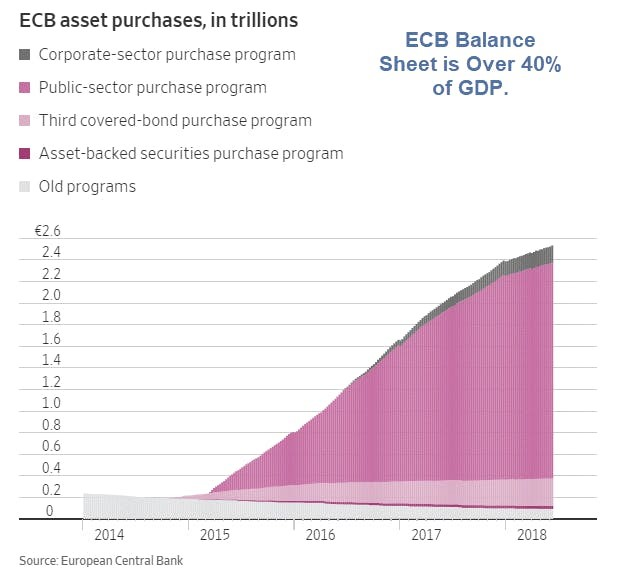 ECB kvantitativní uvolňování