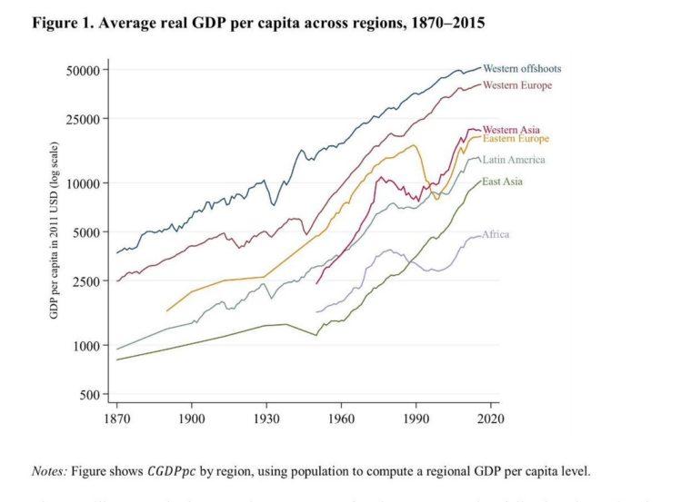 HDP na hlavu ve světě