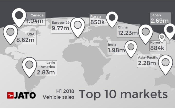 Prodeje aut dle zemí