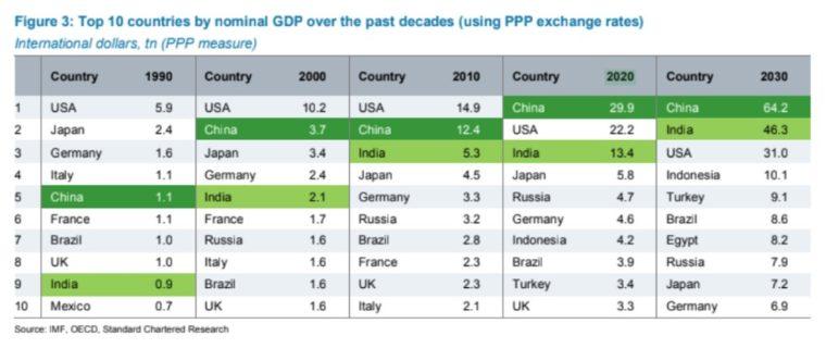 20190118 HDP Čína Indie
