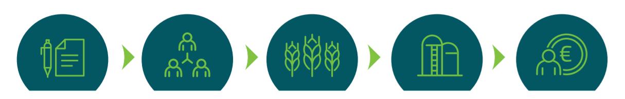 P2P Mintos a AgroCredit