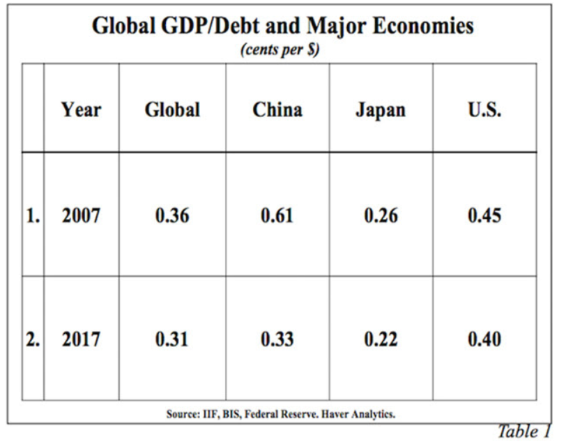 HDP a dluh