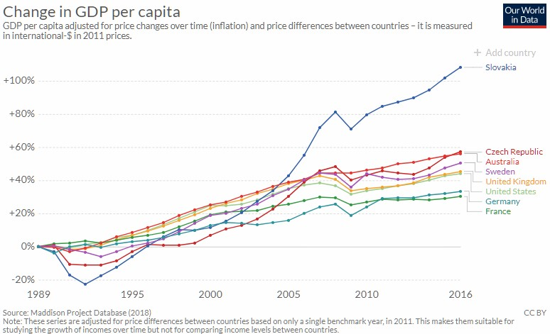 HDP na hlavu změna
