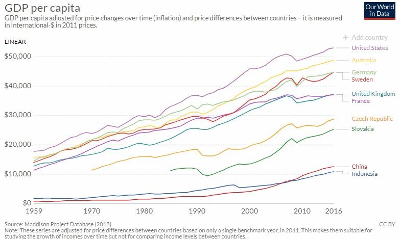 HDP na hlavu