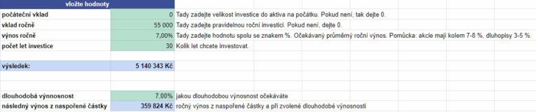 portfolio kapitál