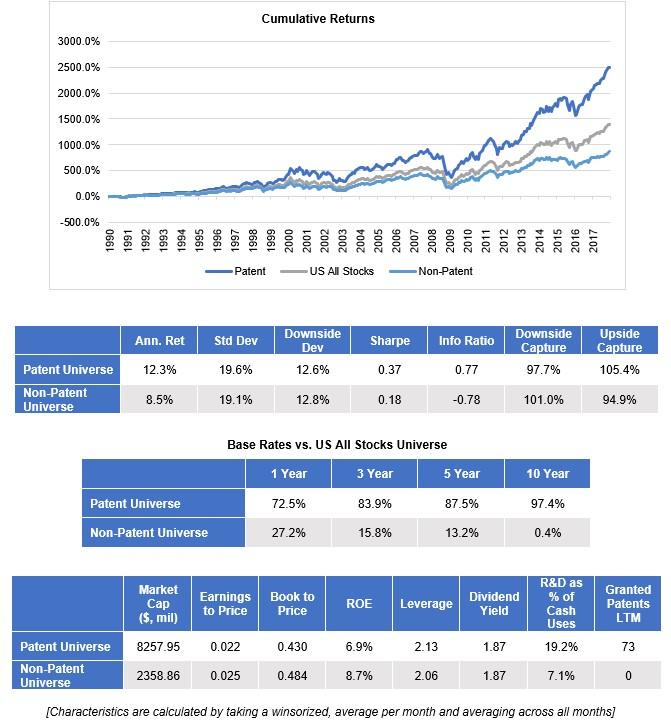 inovativní firmy zhodnocení akcií