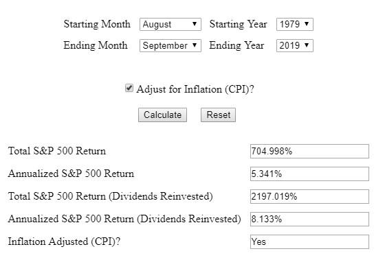 Dlouhdoobý výnos akcií očištěn o inflaci