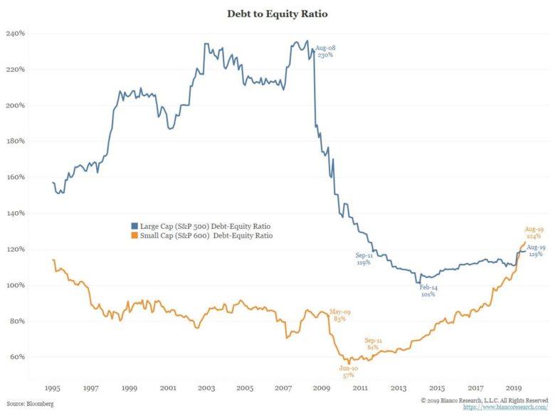 dluh k VK v USA