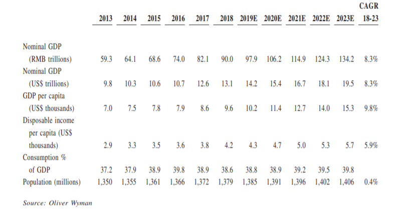 ekonomika čína Eva Mahdalová Finlord