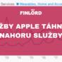 Apple Eva Mahdalová Finlord