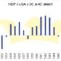 HDP USA 1929 Eva Mahdalová Finlord
