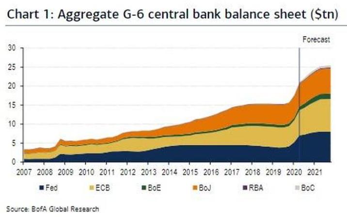 rozvaha centrální banky