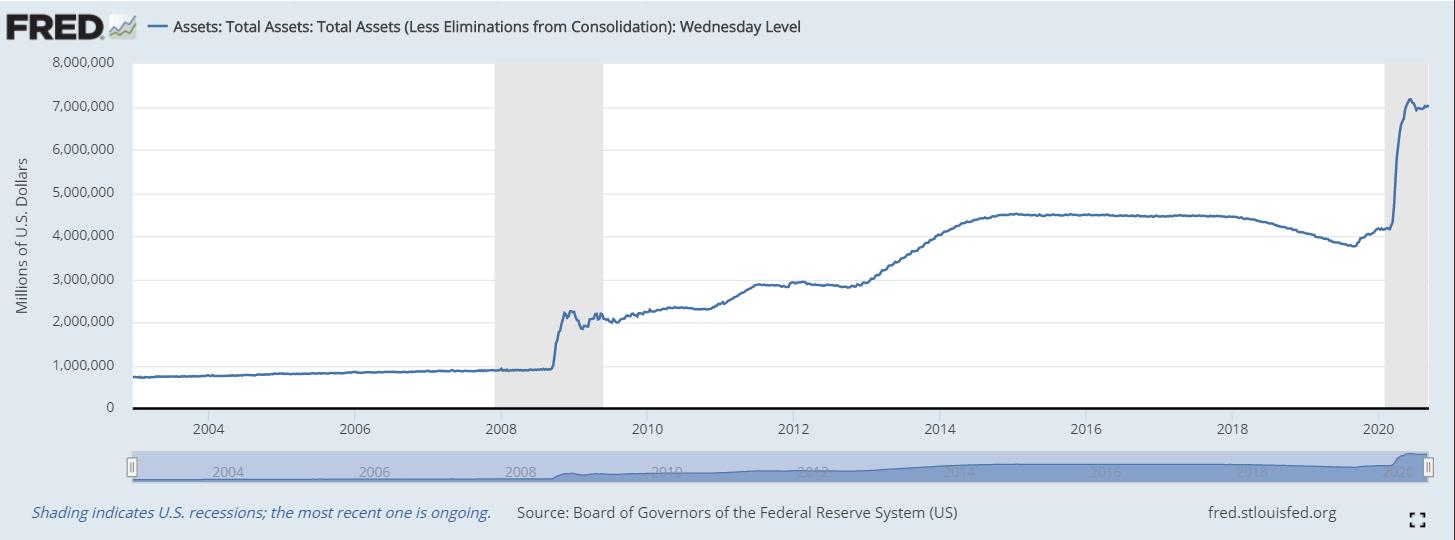 kvantitativní uvolňování QE