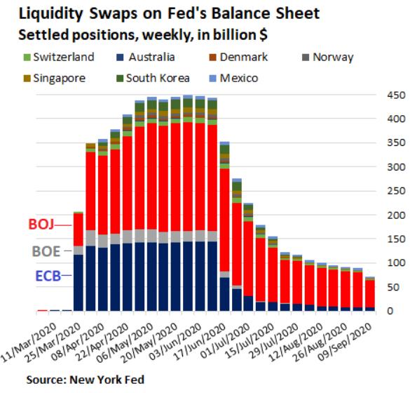 swapy centrální banka