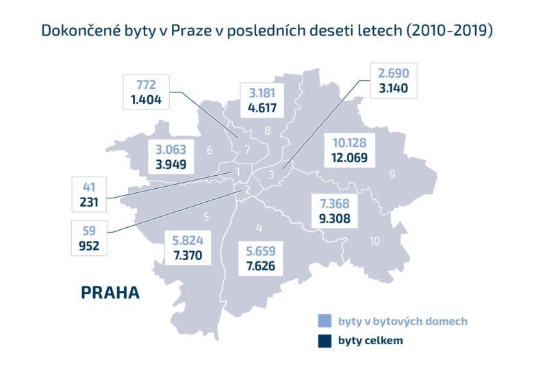 Praha výstavba bytů