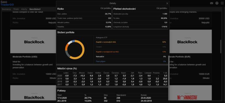 SaxoSelect BlackRock portfolio agresivní 2