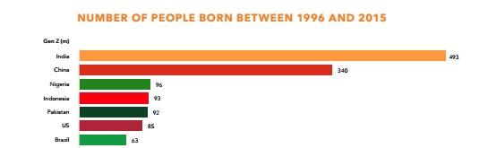 počet narozených lidí