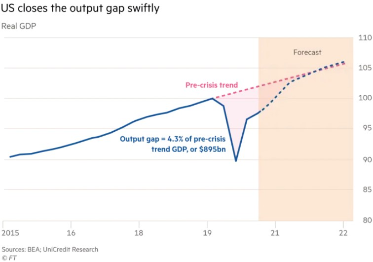 HDP v USA