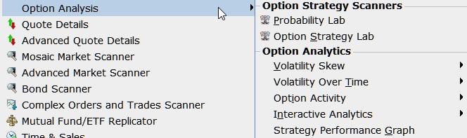 Interactive Brokers opce